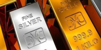 Gold and silver markets