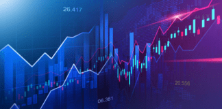 20 Forex Terms