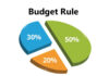 Budget Rule
